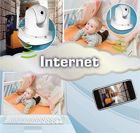 TV-IP651W