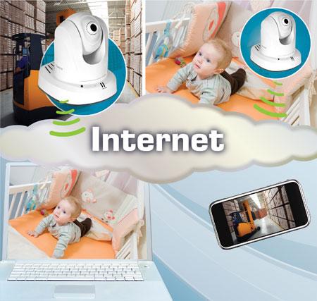 TV-IP672P