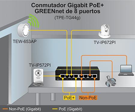 TPE-TG44g