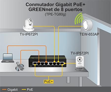 TPE-TG80g