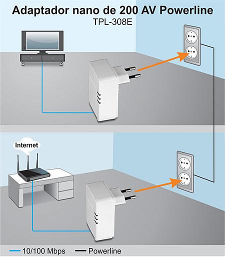 TPL-308E2K