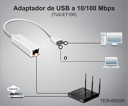 TU2-ET100