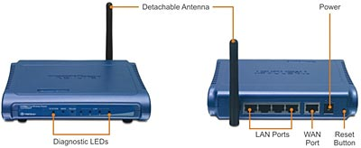 54Mbps 802.11g Wireless Firewall Router - TRENDnet TEW-432BRP