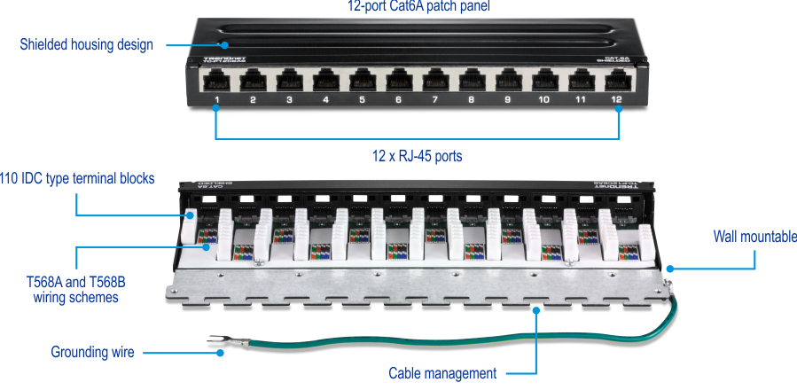 12-port Cat6a Shielded Wall Mount Patch Panel