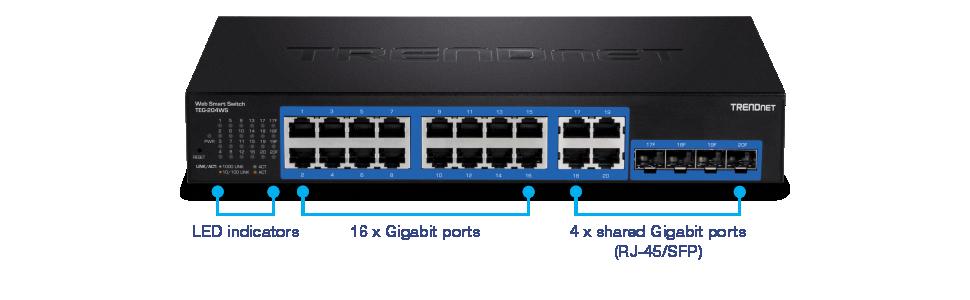 20-Port Gigabit Web Smart Switch