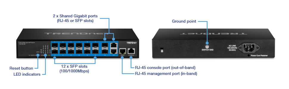 14-Port Gigabit Managed Layer 2 SFP Switch with 2 Shared RJ-45 Ports