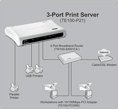 3 Port Print Server TRENDnet TE100 P21