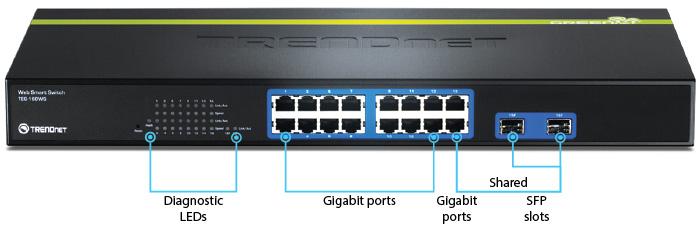Port Gigabit Web Smart Switch TRENDnet TEGWS - Switch 16 ports gigabit