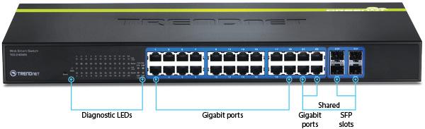 24 Port Gigabit Web Smart Switch Trendnet Teg 240ws