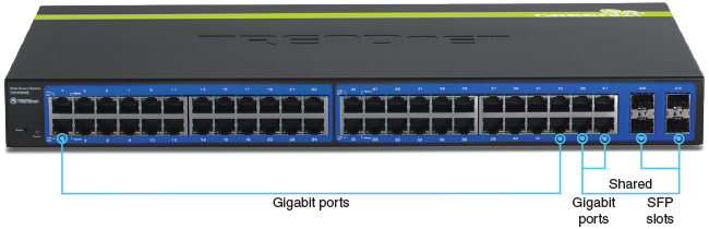48-port Gigabit Web Smart Switch