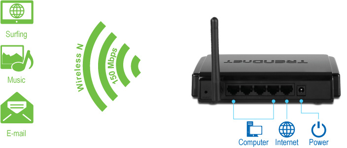 how to set up guest wifi centurylink