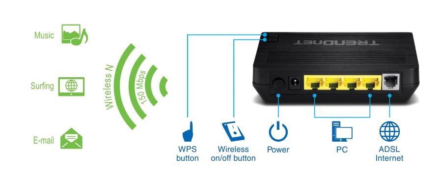 N150    Wireless    ADSL 2 Modem Router  TREND TEW721BRM