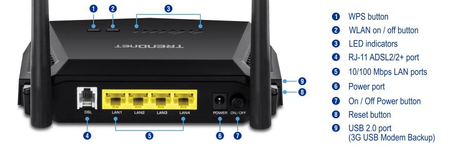 N300 WiFi ADSL 2+ Modem Router - TRENDnet TEW-723BRM