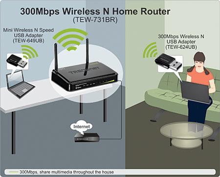 wireless home network diagram tew 731br n300 wireless home router wireless n home router diagram