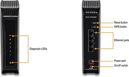 N600 Dual Band Access Point Trendnet Tew 750dap