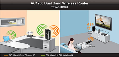AC1200 Dual Band Wireless Router TRENDnet TEW 811DRU