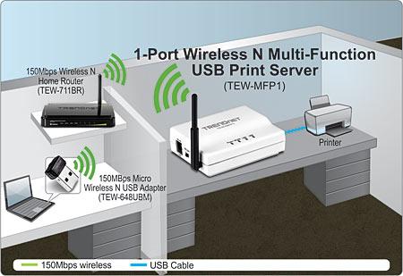 1-Port Wireless N Multi-Function USB Print Server - TRENDnet TEW-MFP1