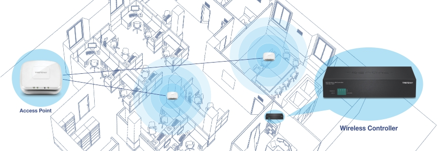 PoE+ Wireless LAN Controller – Hardware Controller