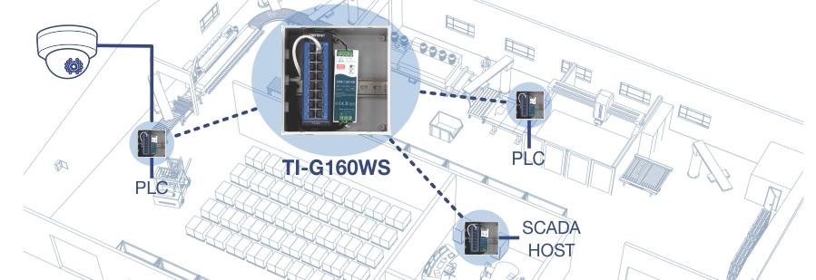 16-Port Industrial Gigabit Web Smart DIN-Rail Switch