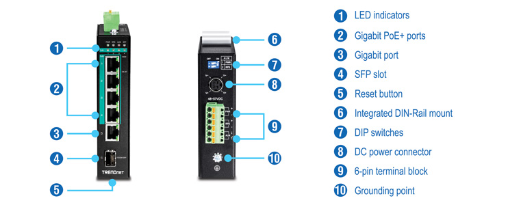 5-port Hardened Industrial Gigabit Poe  Din-rail Switch