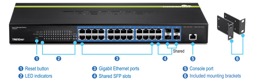 Provides 24 X Gigabit Ports 4 Shared SFP Slots A Console Port And Includes Rackmount Brackets