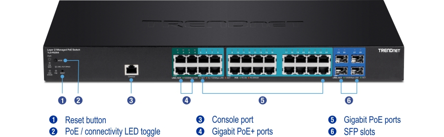28-Port Gigabit PoE+ Managed Layer 2 Switch with 4 SFP slots
