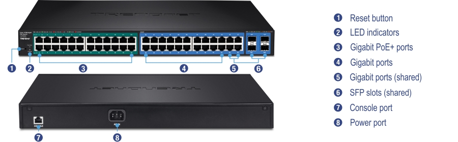 48-Port Gigabit PoE+ Managed Layer 2 Switch with 4 shared SFP slots