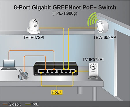 8Port Gigabit GREEN PoE Switch  TREND TPETG80g