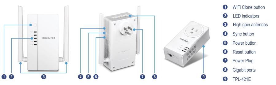 WiFi Everywhere™ Powerline 1200 AV2 Wireless Kit – Powerline