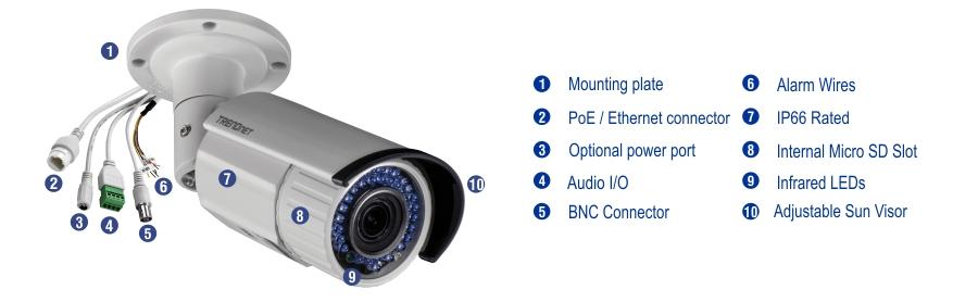 Camera hình trụ lắp đặt trong nhà/ngoài trời, độ phân giải 2MP - TV-IP340PI