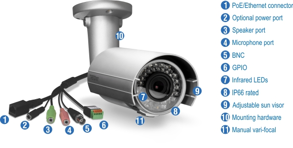 TRENDNET TV-IP343PI V1.0R NETWORK CAMERA DRIVER (2019)