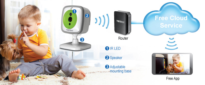 Wifi Baby Cam Trendnet Tv Ip743sic