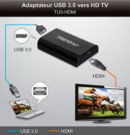 Trendnet - Convertisseur port parallele vers usb ...