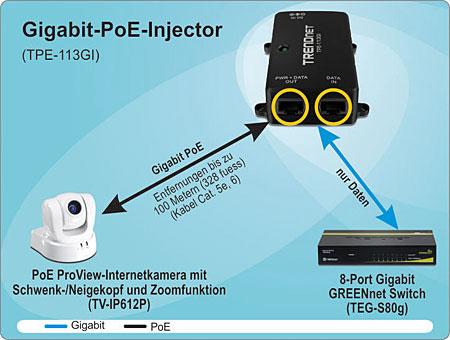 Gigabit-PoE-Injector - TRENDnet TPE-113GI