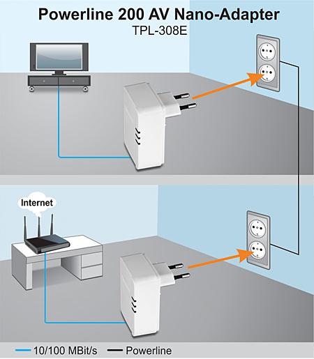 powerline 200 av nano adaptersatz trendnet tpl 308e2k. Black Bedroom Furniture Sets. Home Design Ideas