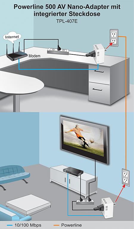 powerline 500 av nano adapter mit integrierter steckdose trendnet tpl 407e. Black Bedroom Furniture Sets. Home Design Ideas