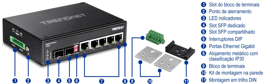 Switch De Trilho Din Gigabit Industrial Endurecido De 6