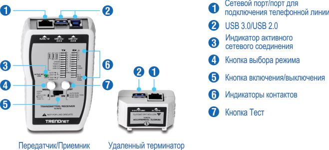 TC-NT3 определяет схемы обжима