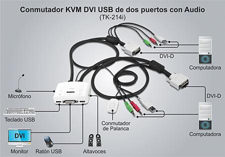 Conmutador Kvm Dvi Usb De Dos Puertos Con Audio Trendnet