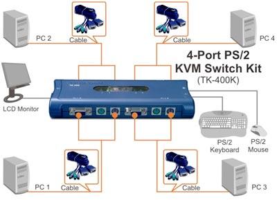 4 port ps 2 kvm switch kit trendnet tk 400k. Black Bedroom Furniture Sets. Home Design Ideas