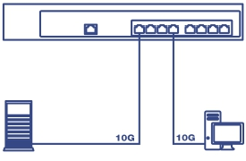 8-Port 10G EdgeSmart Switch