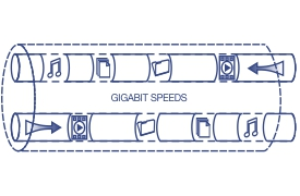 16-Port Gigabit GREENnet Switch