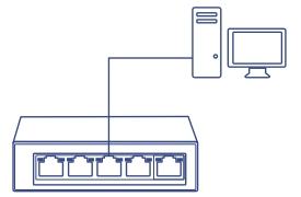 5-Port Gigabit EdgeSmart Switch