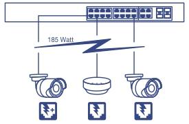 20-Port Gigabit Web Smart PoE+ Switch