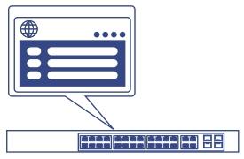 28-Port Gigabit Web Smart PoE+ Switch