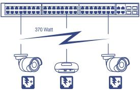 52-Port Gigabit Web Smart PoE+ Switch