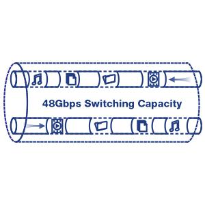 24-Port Gigabit PoE+ Switch