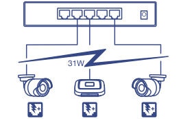 5-Port Gigabit EdgeSmart PoE+ Switch