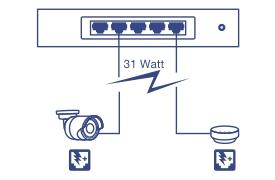 5-Port Gigabit PoE+ Switch