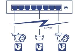 8-Port Gigabit PoE+ Switch